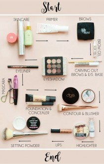 wedding photo - The Order Of Makeup Application (Makeup Savvy)