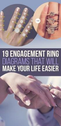 wedding photo - 19 Engagement Ring Diagrams That Will Make Your Life Easier