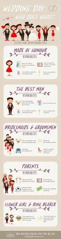 wedding photo - 9 Wedding Planning Infographics: Useful Ideas & Tips