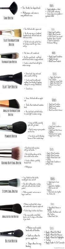 wedding photo - Makeup Brushes 101