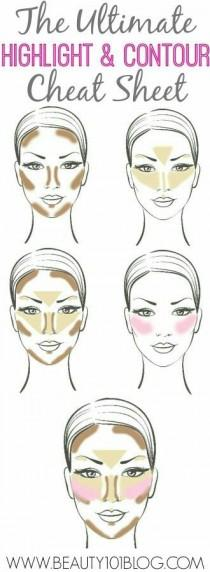 wedding photo - An Easy 5 Step Guide To Contouring Like A Pro