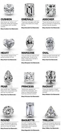wedding photo - Shop Diamonds By Shape With Tips Diamond Buying Guide
