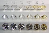 wedding photo - DIAMONDS