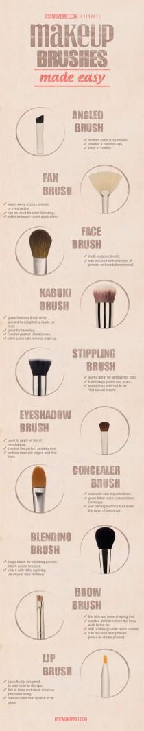 wedding photo - Makeup Brush Guide
