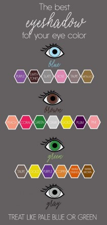 wedding photo - What Eyeshadow Colors To Wear With Eye Colors
