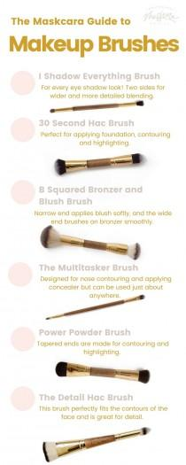wedding photo - Makeup Brushes 101