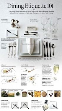 wedding photo - Dining Etiquette 101. I Always Need A Refresher Every Time I Set The Table For A Formal Dinner.
