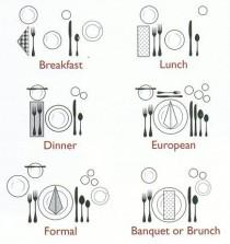 wedding photo - How To Set A Table - See How Many Of Each Type Of Forks, Spoons, And Knives You Need, Based On The Number Of Guests