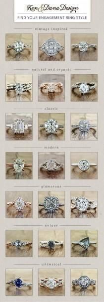 wedding photo - Vintage Engagement Rings Kingston Ontario Gold Engagement Rings Bd